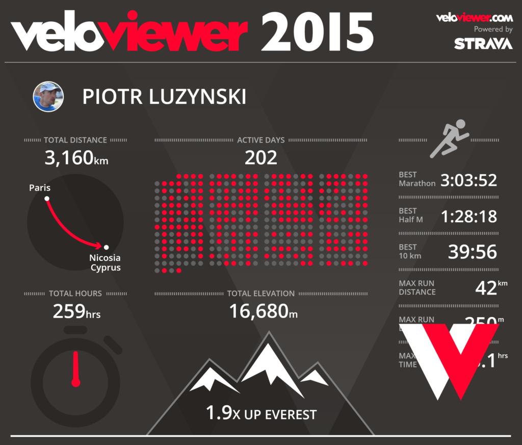 velo_2015_run